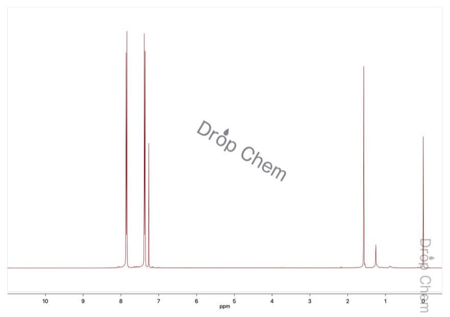 4-ヨードベンゾニトリルの1HNMRスペクトル