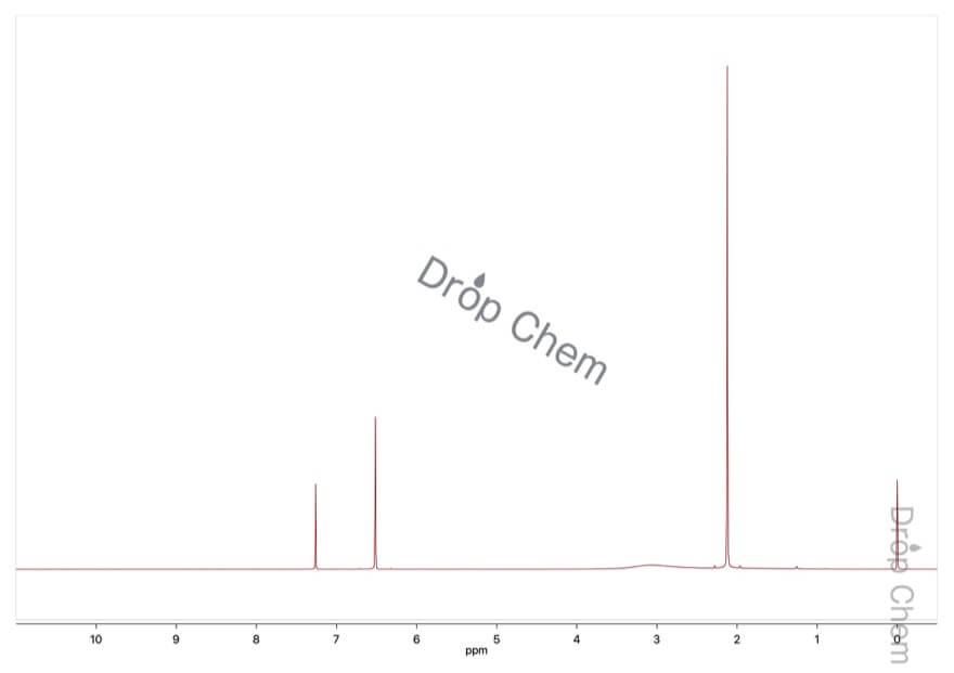 4,5-ジメチル-1,2-フェニレンジアミンの1HNMRスペクトル