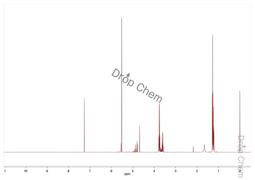 クロロメチルエチルエーテルの1HNMRスペクトル