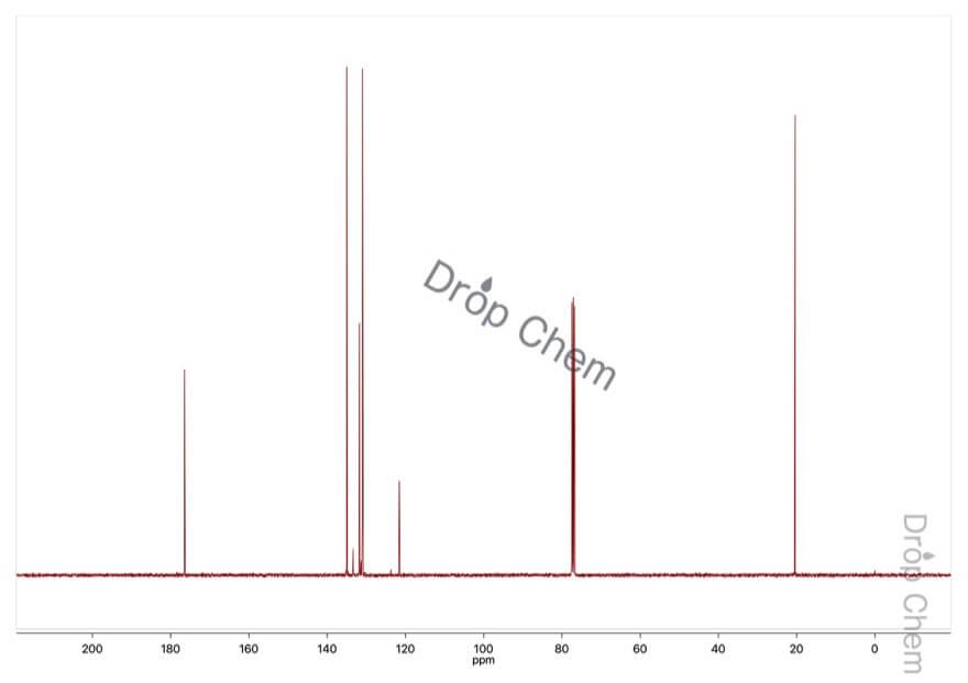 ヨードベンゼンジアセタートの13CNMRスペクトル