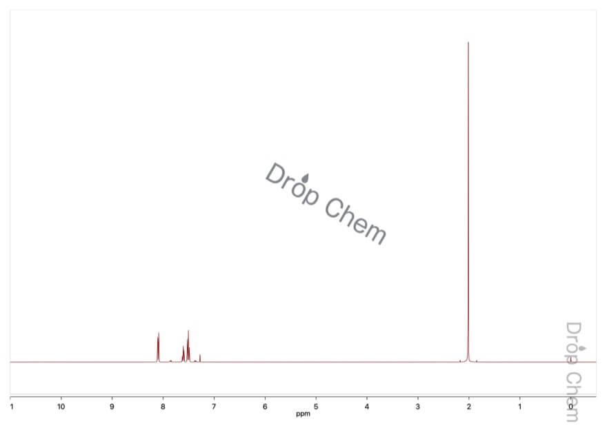 ヨードベンゼンジアセタートの1HNMRスペクトル
