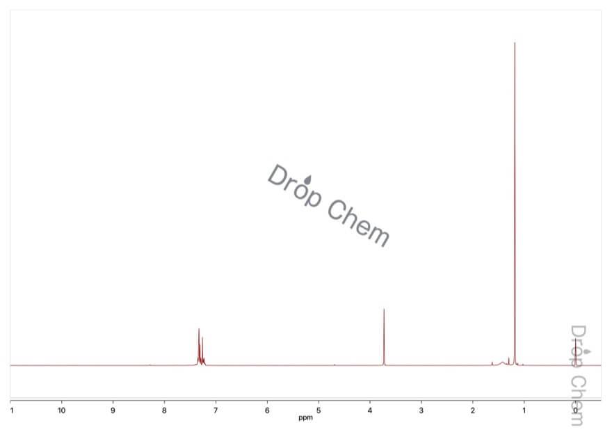 N-tert-ブチルベンジルアミンの1HNMRスペクトル