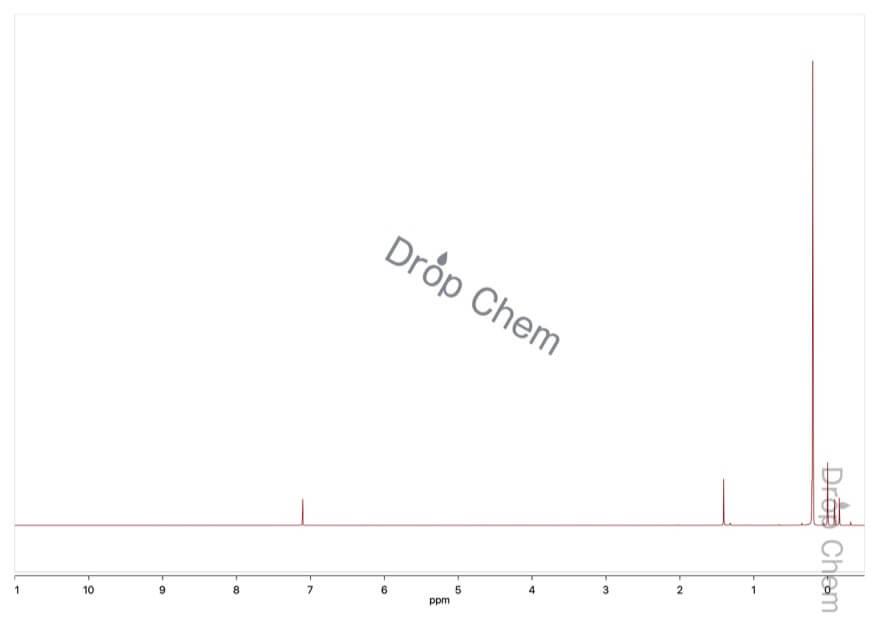 ビス(トリメチルシリル)スルフィドの1HNMRスペクトル