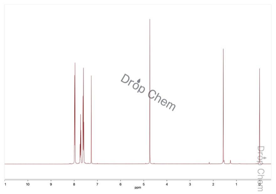 ビス(フェニルスルホニル)メタンの1HNMRスペクトル