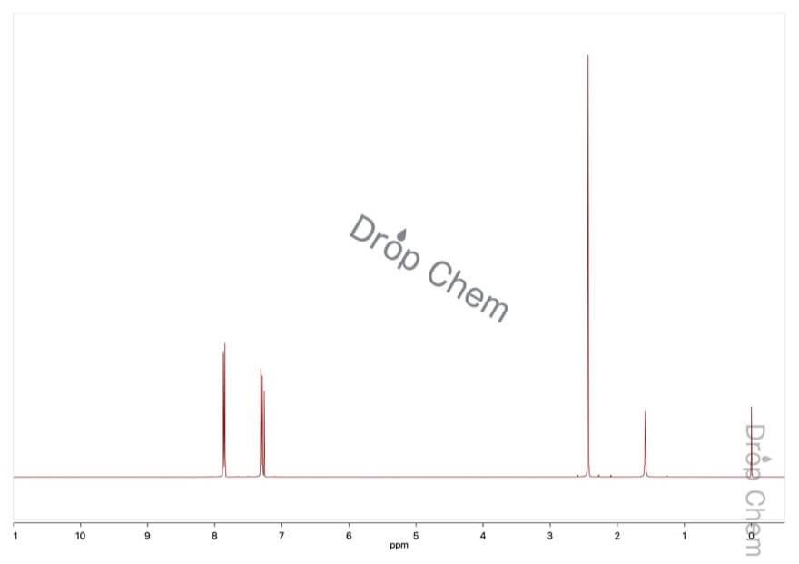 4,4'-ジメチルベンジルの1HNMRスペクトル