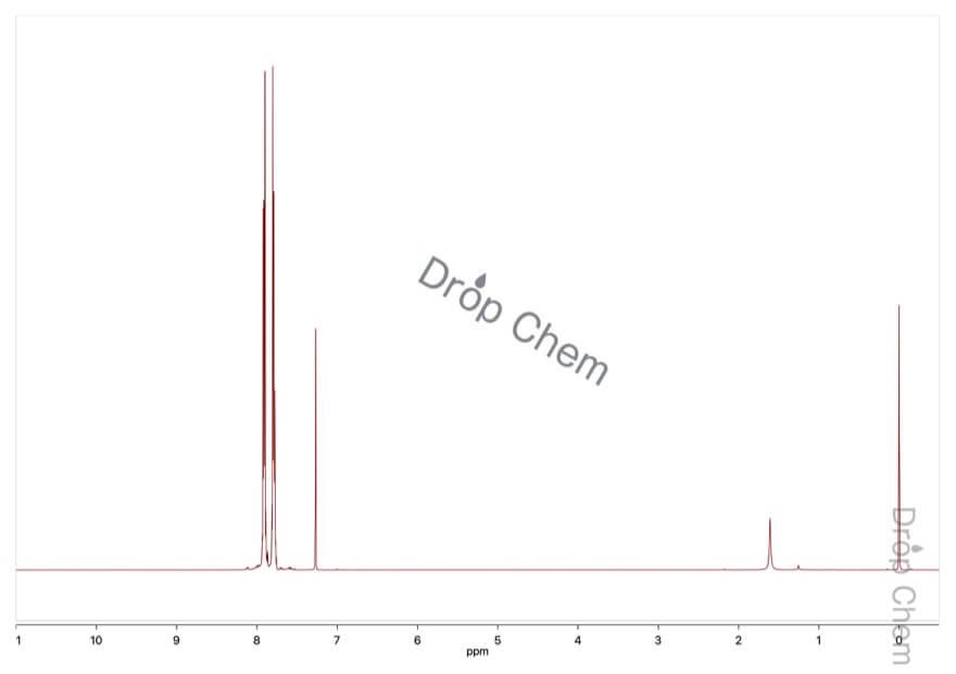 N-クロロフタルイミドの1HNMRスペクトル