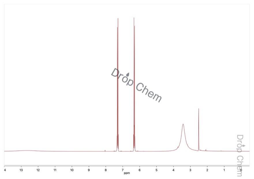 trans,trans-ムコン酸の1HNMRスペクトル