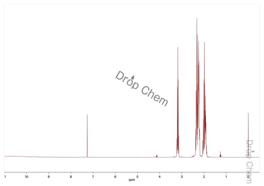 シクロブタンカルボン酸の1HNMRスペクトル