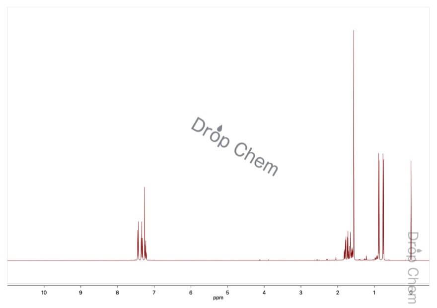 4-メチル-2-フェニルペンタン-2-オールの1HNMRスペクトル
