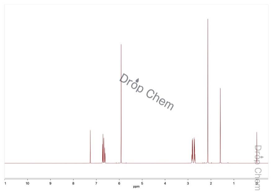 ピペロニルメチルケトンの1HNMRスペクトル