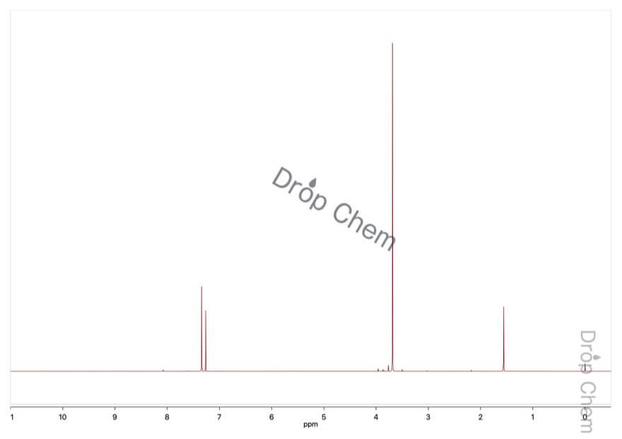 ジクロロメチルメチルエーテルの1HNMRスペクトル
