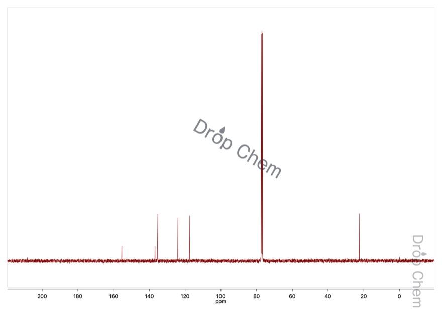 2-ニトロ-m-クレゾールの13CNMRスペクトル