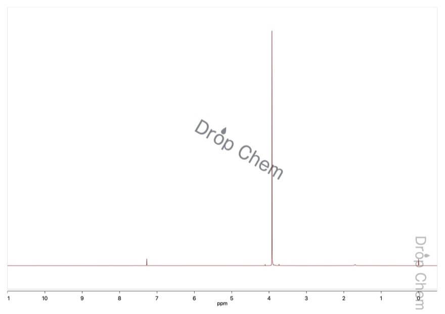 しゅう酸ジメチルの1HNMRスペクトル