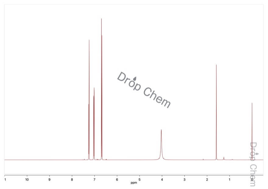 2,4-ジクロロアニリンの1HNMRスペクトル
