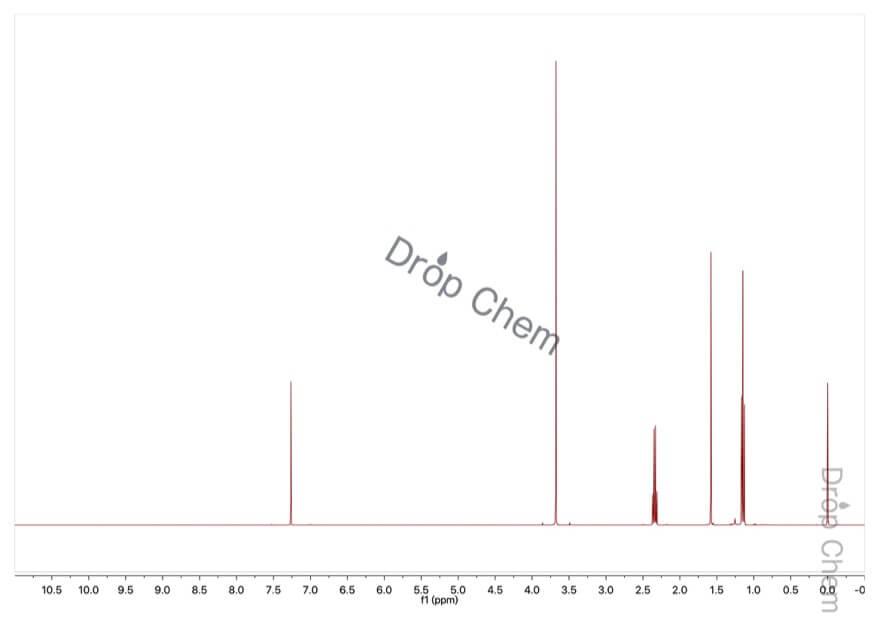 プロピオン酸メチルの1HNMRスペクトル