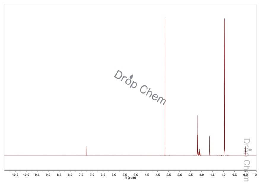 イソ吉草酸メチルの1HNMRスペクトル