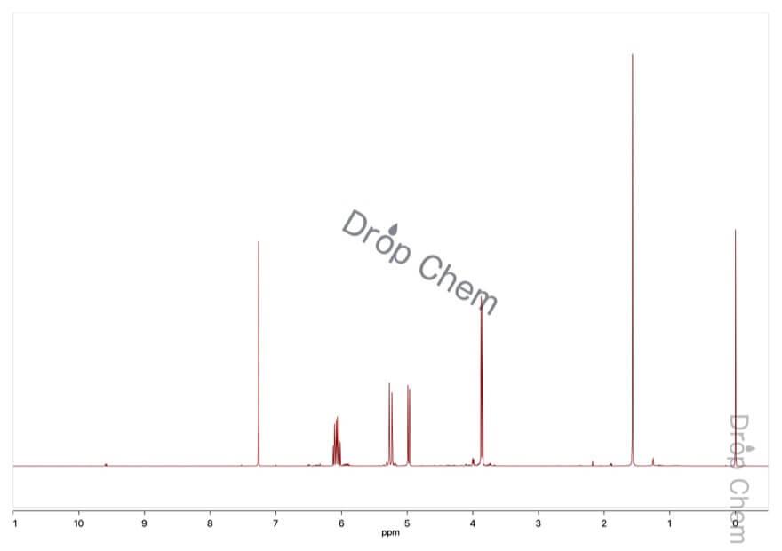 アリルヨージドの1HNMRスペクトル