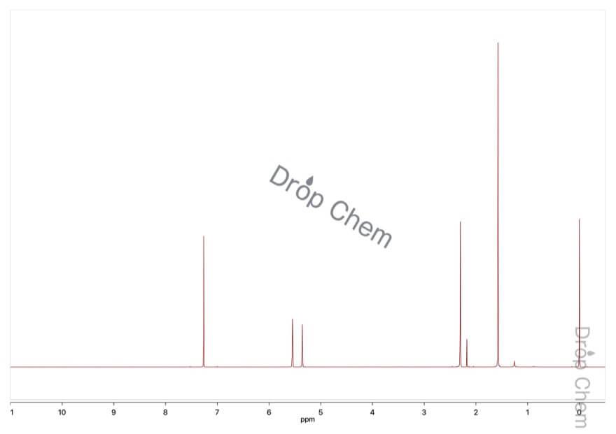 2-ブロモ-1-プロペンの1HNMRスペクトル