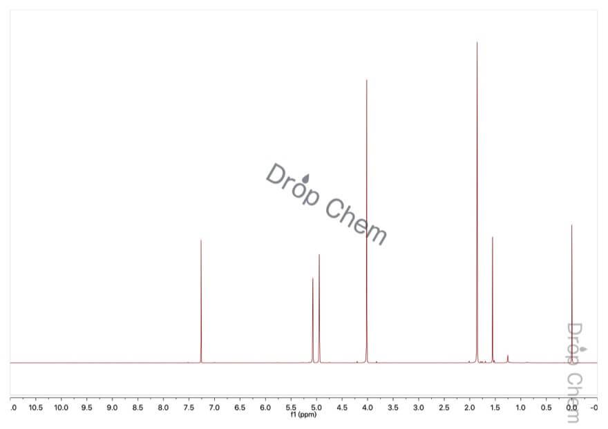 3-クロロ-2-メチル-1-プロペンの1HNMRスペクトル