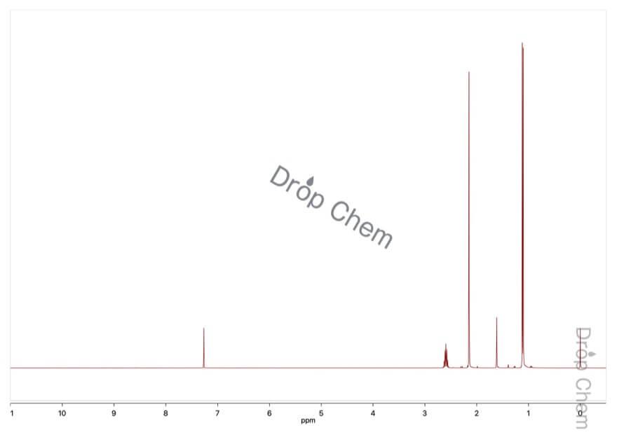 3-メチル-2-ブタノンの1HNMRスペクトル