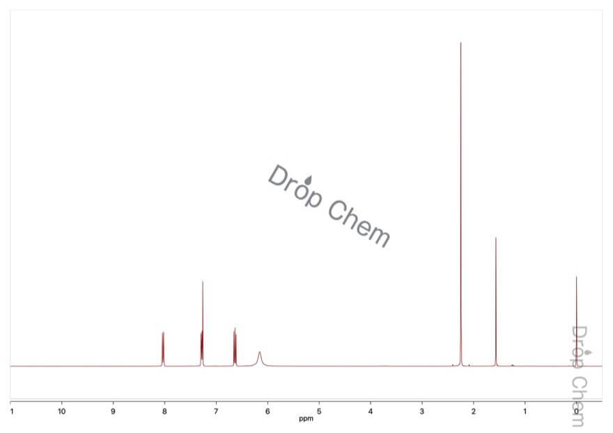 2-メチル-6-ニトロアニリンの1HNMRスペクトル