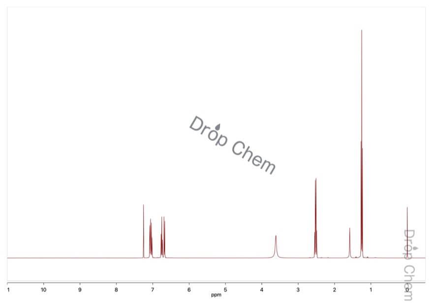 2-エチルアニリンの1HNMRスペクトル
