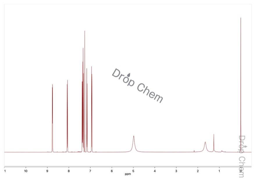 8-アミノキノリンの1HNMRスペクトル