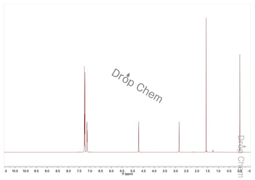 meso-ヒドロベンゾインの1HNMRスペクトル