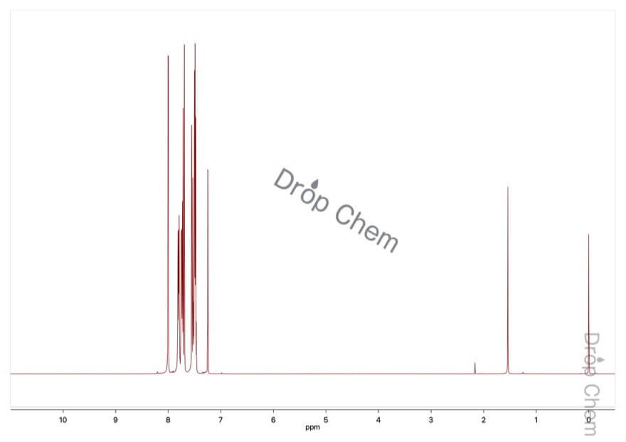 2-ブロモナフタレンの1HNMRスペクトル
