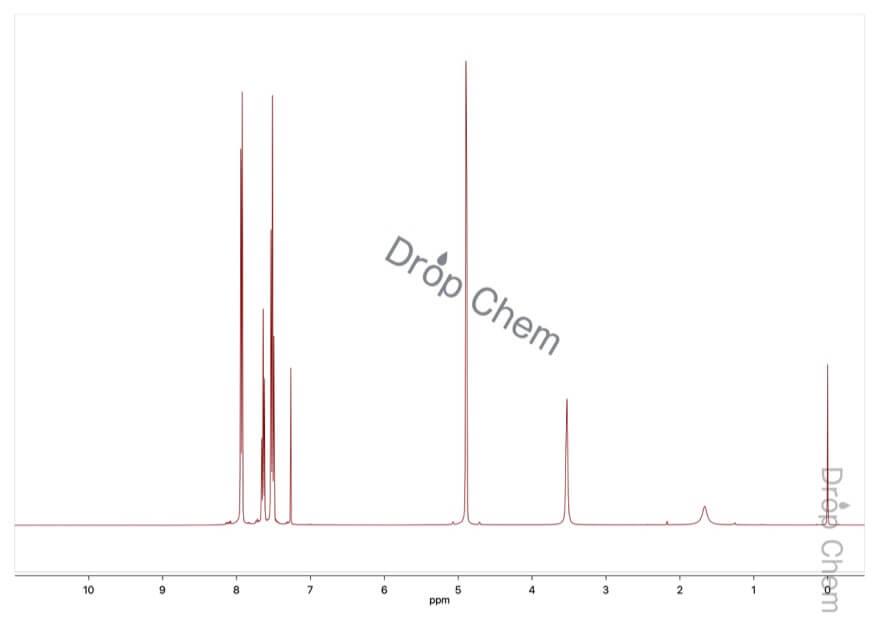 2-ヒドロキシアセトフェノンの1HNMRスペクトル