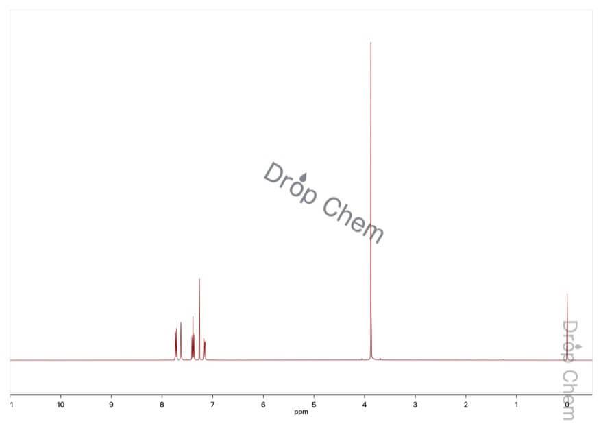m-アニス酸の1HNMRスペクトル