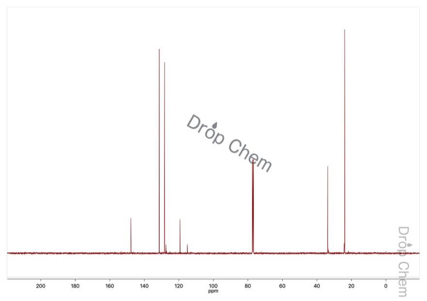4-ブロモクメンの13CNMRスペクトル