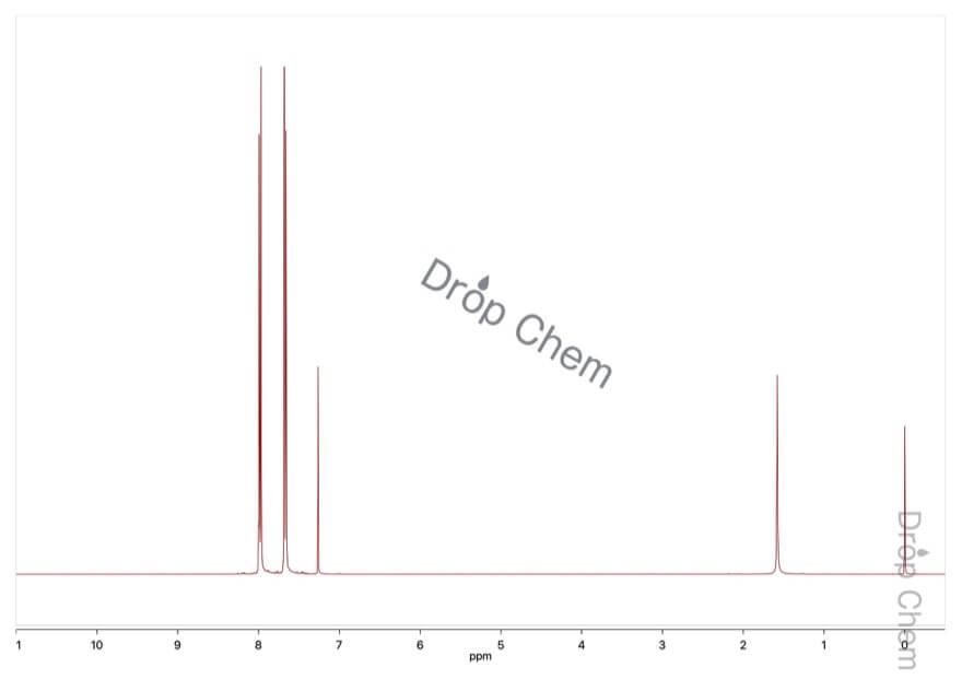4-ブロモベンゾイルクロリドの1HNMRスペクトル