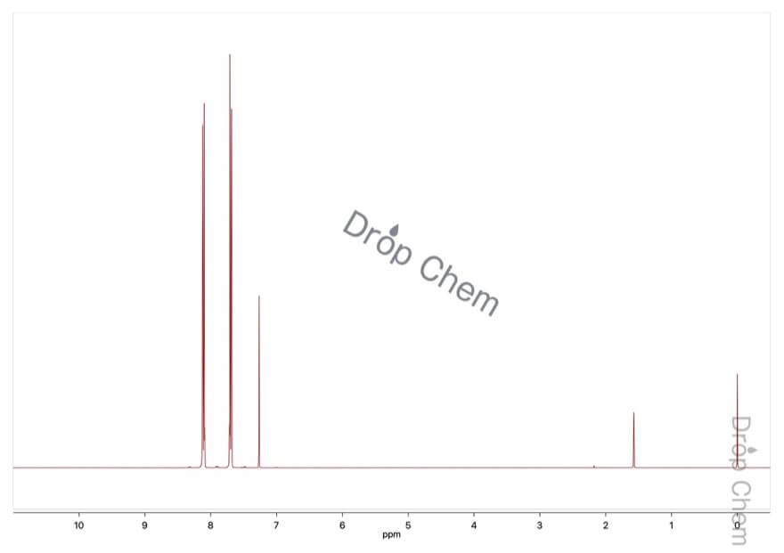 1-ブロモ-4-ニトロベンゼンの1HNMRスペクトル