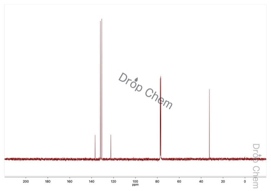 4-ブロモベンジルブロミドの13CNMRスペクトル