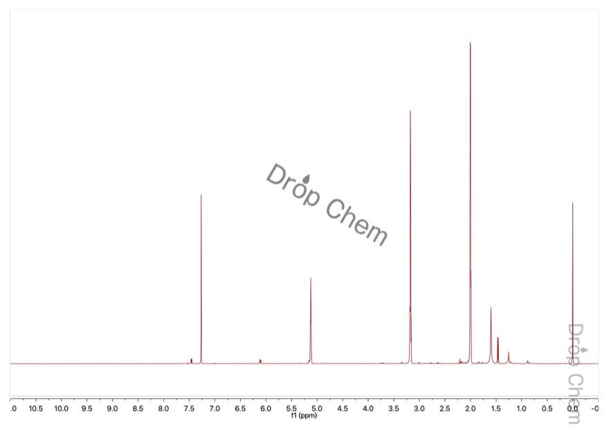 α-アンゲリカラクトンの1HNMRスペクトル
