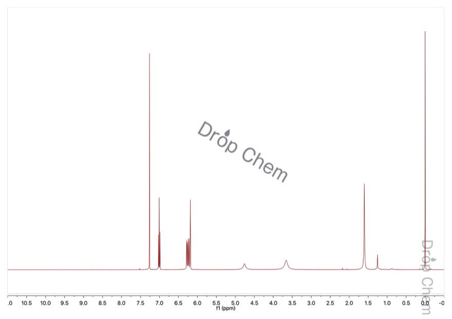 3-アミノフェノールの1HNMRスペクトル