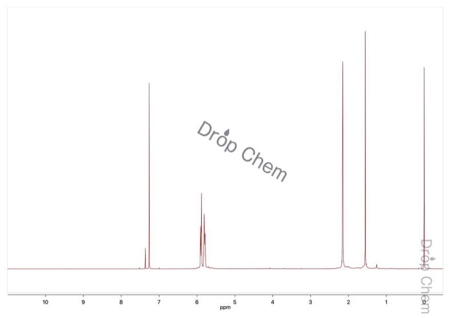 1,3-シクロヘキサジエンの1HNMRスペクトル