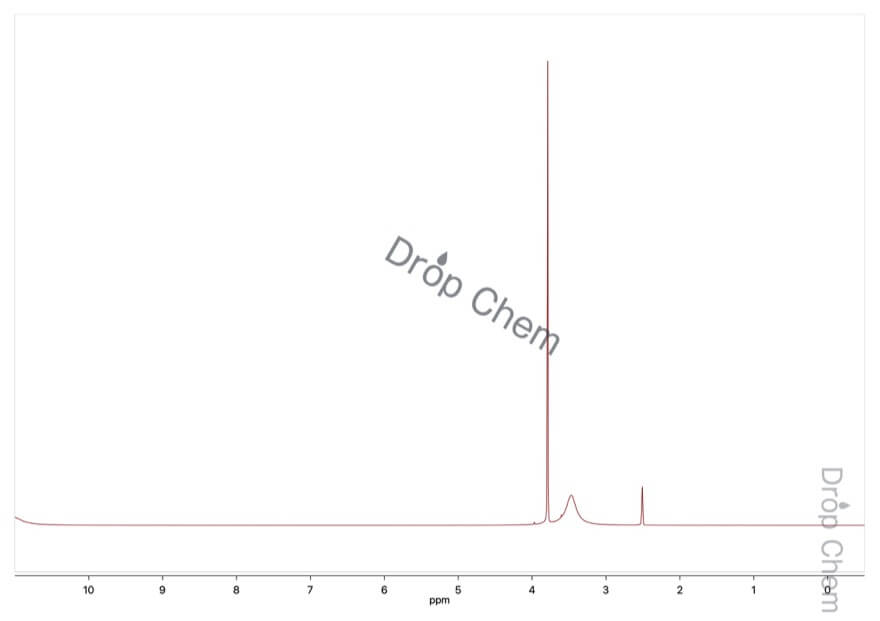 O-メチルヒドロキシルアミン塩酸塩の1HNMRスペクトル