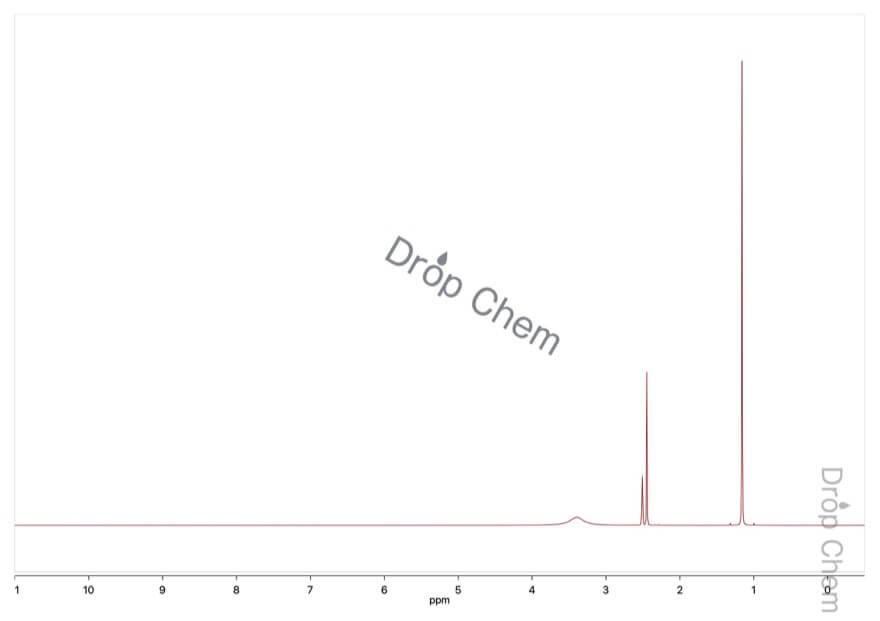 2,2-ジメチルこはく酸の1HNMRスペクトル