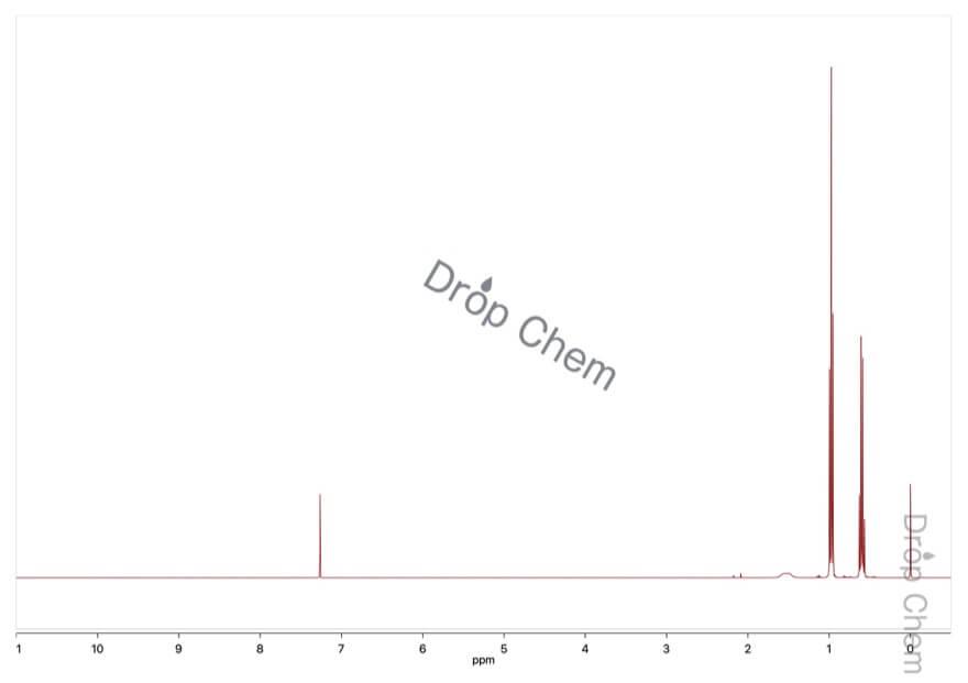 トリエチルシラノールの1HNMRスペクトル