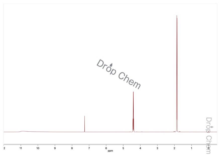 2-ブロモプロピオン酸の1HNMRスペクトル