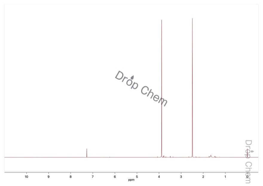 ピルビン酸メチルの1HNMRスペクトル