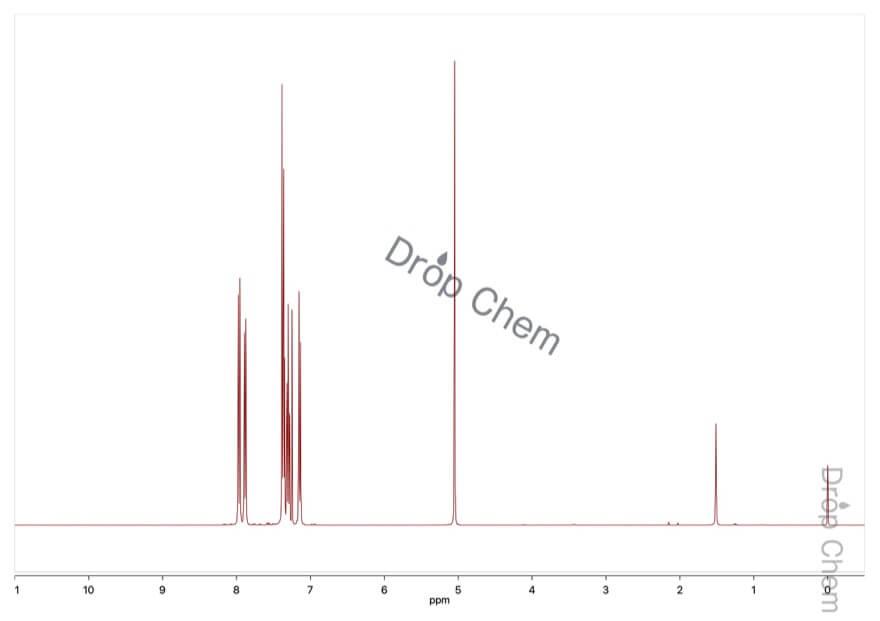 1,1'-ビ-2-ナフトールの1HNMRスペクトル