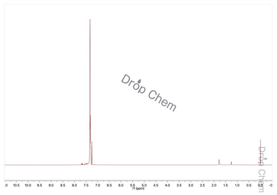 トリフェニルホスフィンの1HNMRスペクトル