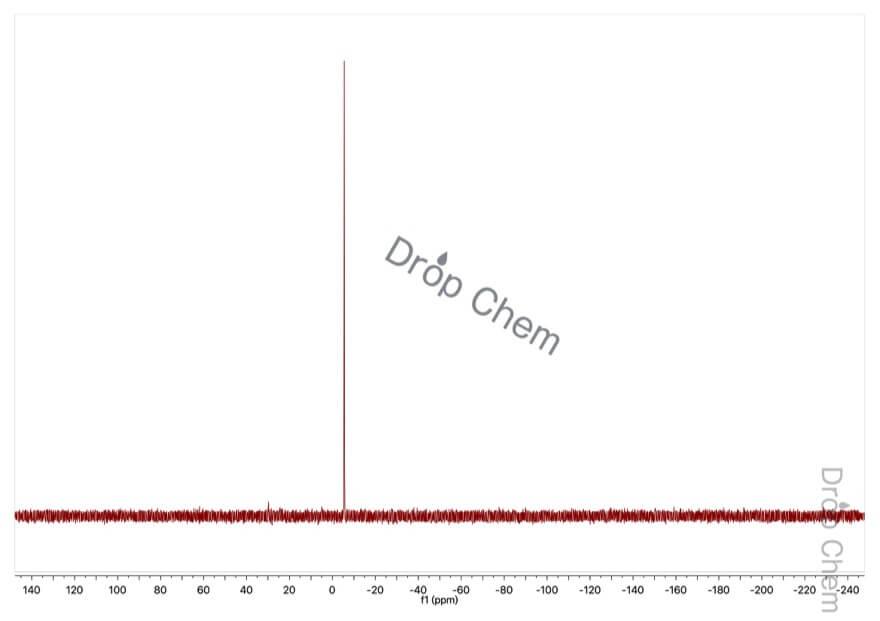 トリフェニルホスフィンの31PNMRスペクトル