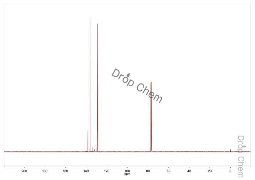 トリフェニルアンチモンの13CNMRスペクトル