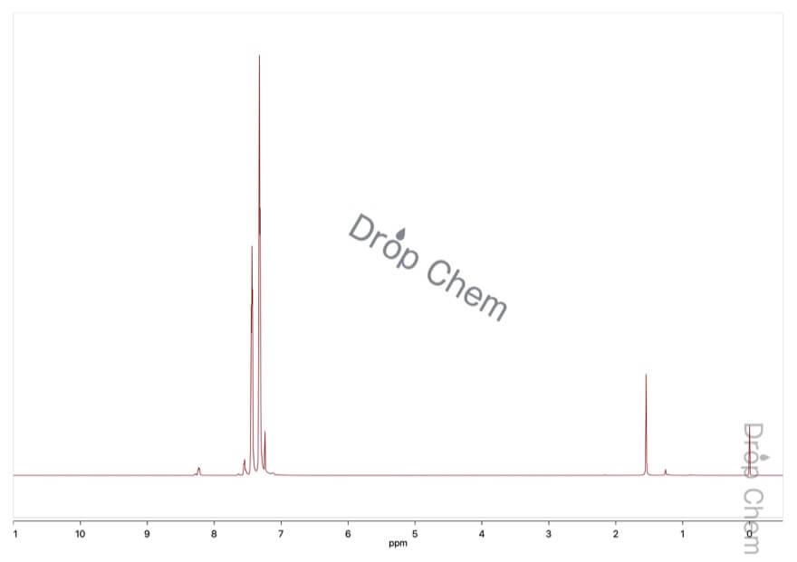 トリフェニルアンチモンの1HNMRスペクトル