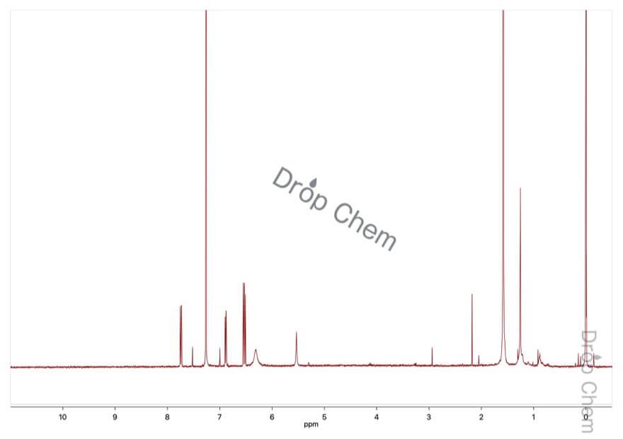 2-アミノ-3-ニトロフェノールの1HNMRスペクトル