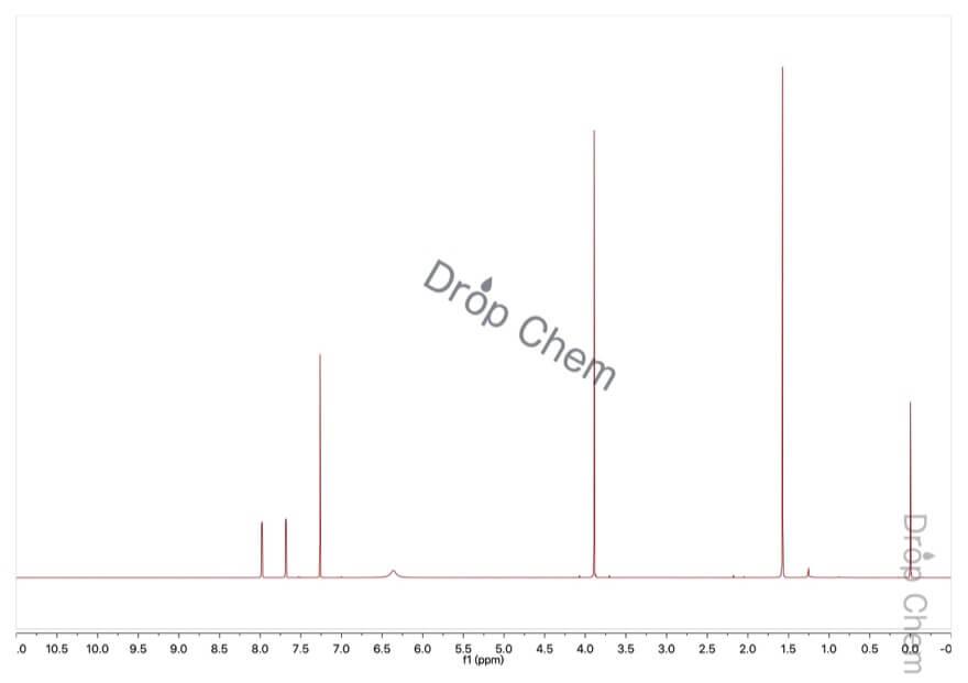 3,5-ジブロモアントラニル酸メチルの1HNMRスペクトル